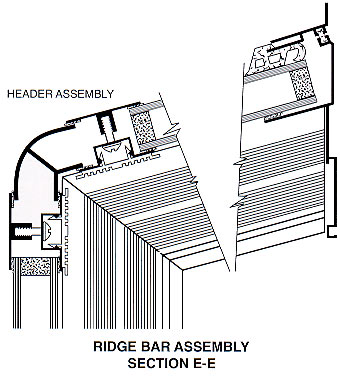 ridge bar assembly